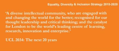 Equality Diversity and Inclusion strategy