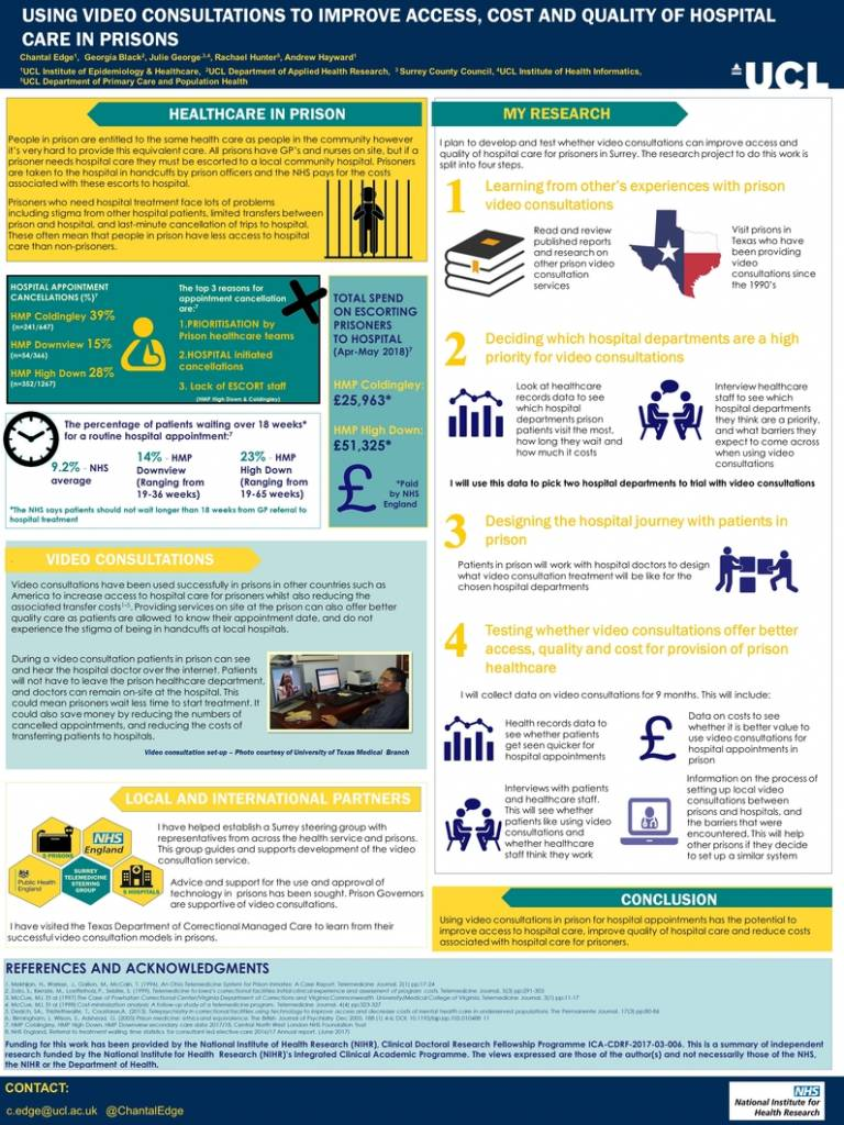 nihr 2018 academy conference poster