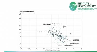female life expectancy