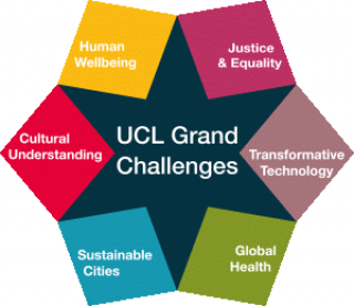 Grand Challenges logo