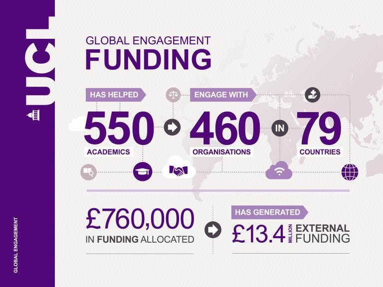 GEO funding infographic
