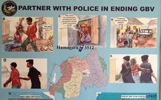 Sign in a Rwandan police station encouraging community action against gender-based violence…