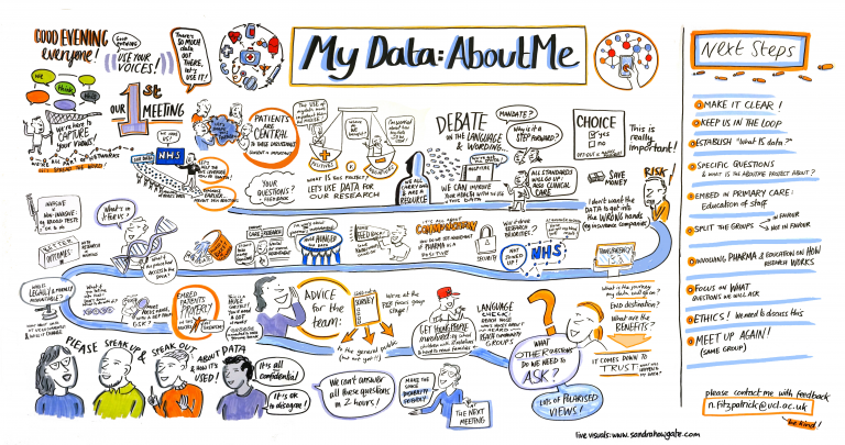 My data about me infographic