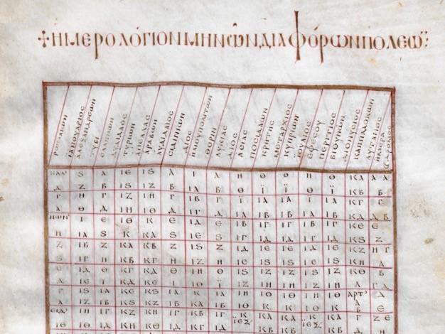hemerologia from antiquity