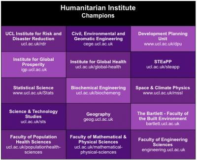 Humanitarian Institute Champions