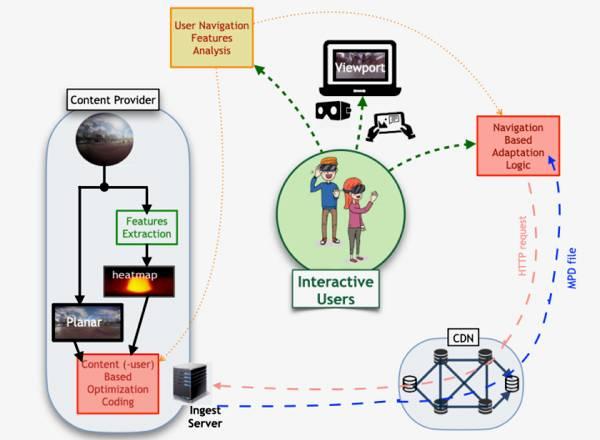 Spherystream_ Project_ Diagram