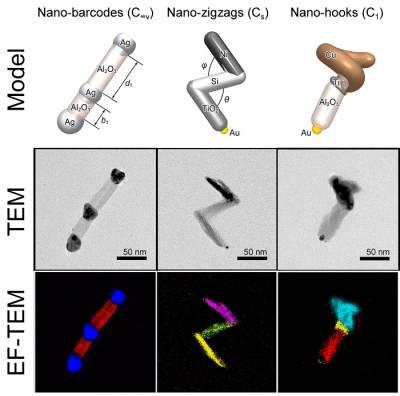 Nanoparticles fabricated by nanoGLAD technology.jpg