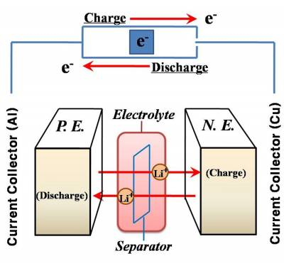 battery schematic wiring diagrams12v battery charger circuit