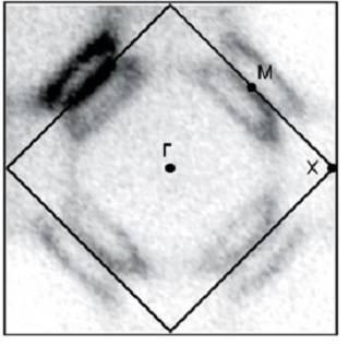 Experimental Fermi surface.jpg