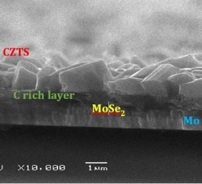 CZTS thin film solar cells.jpg