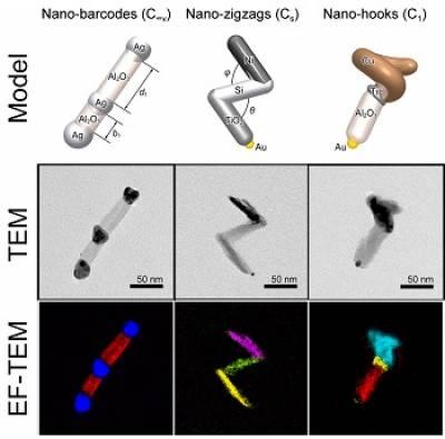 nanoGlad Nanoparticles.jpg