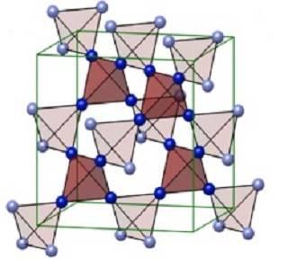 Pyrochlore structure of Lu2V2O7.jpg