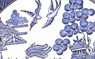 Detail of Willow Pattern plate. Dunham Massey