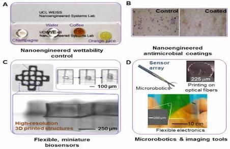Miniature sensors