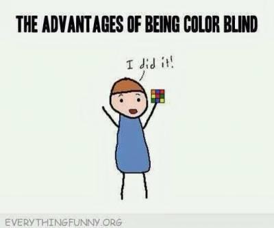 Colour Blindness…
