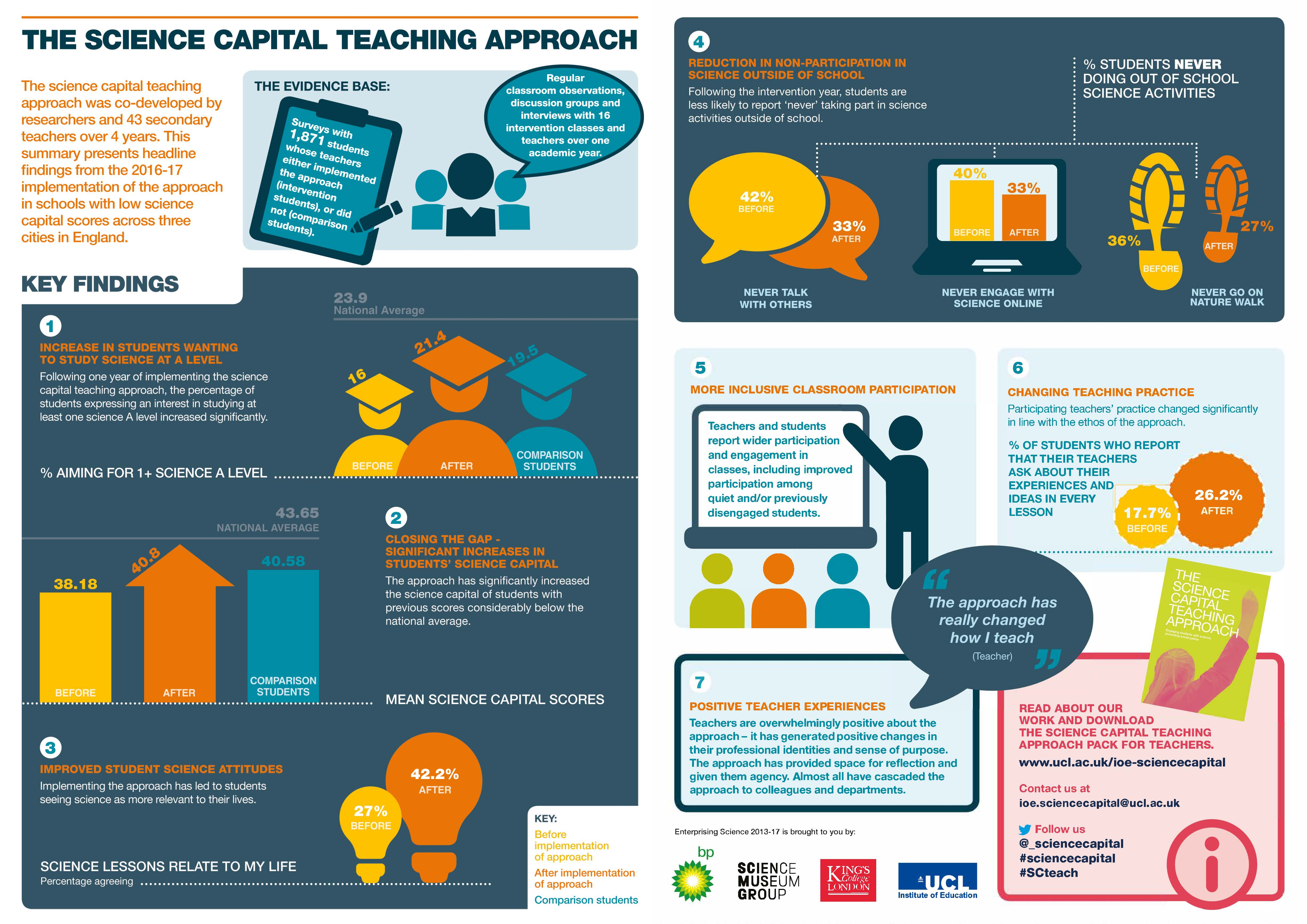 Science Capital Teaching Approach (high res)