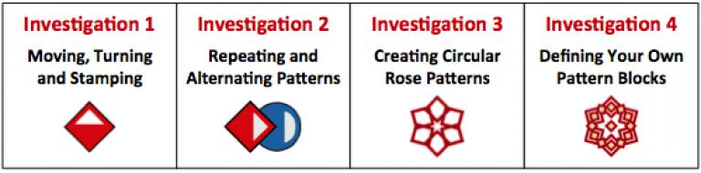 Module 1: Tiling patterns