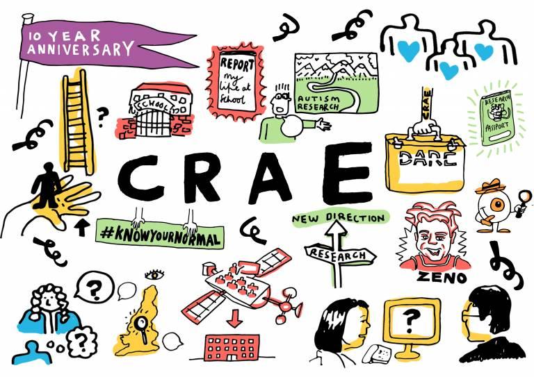 CRAE 10 year anniversary