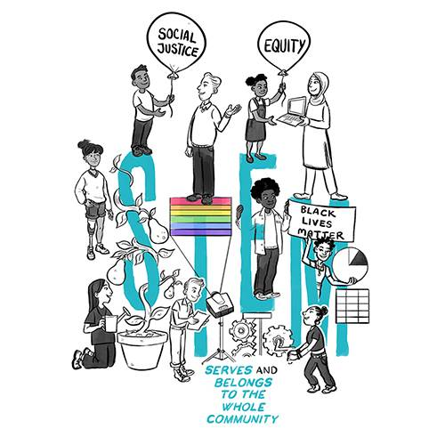 A graphic representing the equity compass. STEM in large letters. People holding balloons and a sign which read: social justice, equity and black lives matter. Text at the bottom: Serves and belongs to the whole community.