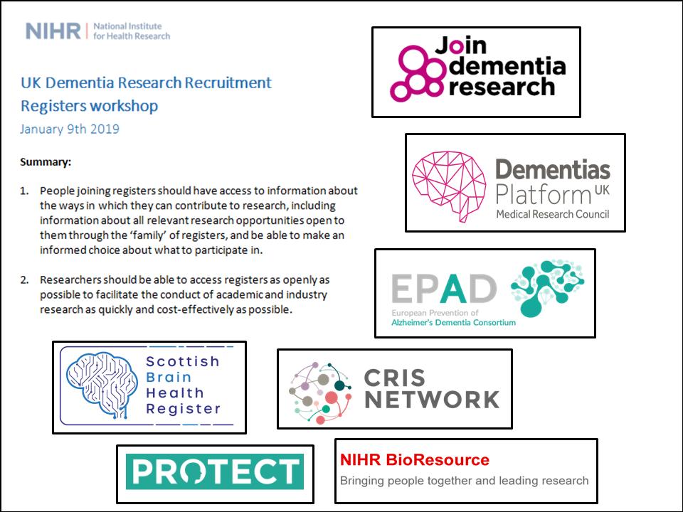 UK dementia research recruitment registers workshop - summary of communique