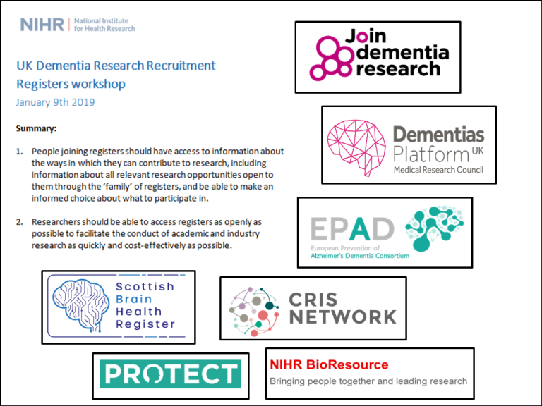 UK dementia research recruitment registers workshop - summary of communique