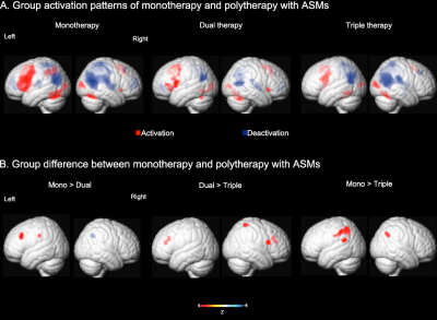 Cognitive fMRI shows the functional anatomy of the effects of Antiepileptic medication
