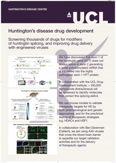 HD drug development poster