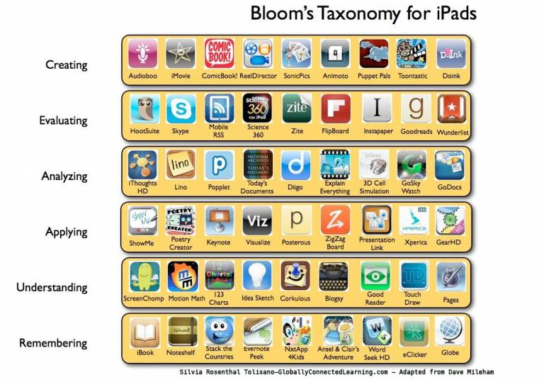 Mobile_Technology_blooms_tax_with_credit.jpg…