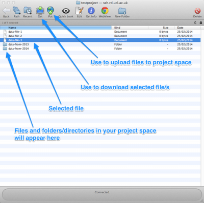 Fig 5. Project space view…