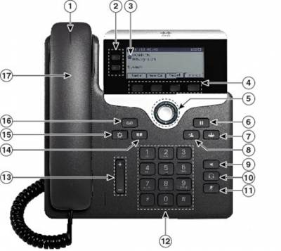 How to use a VOIP (Voice Over Internet Protocol) desk phone