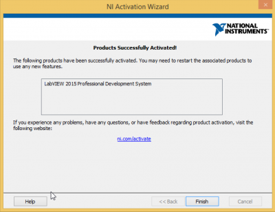 Products successfully activated…
