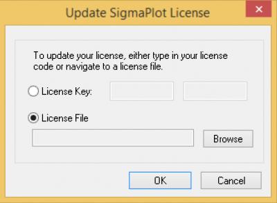 Update SigmaPlot license…