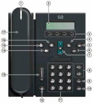 handset-6961…