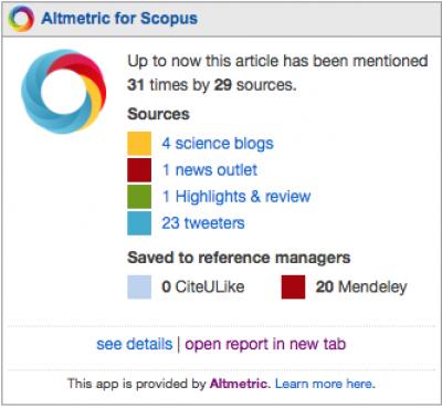 altmetrics-scopus