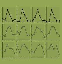 Artistic representation of histone acetylation profiles