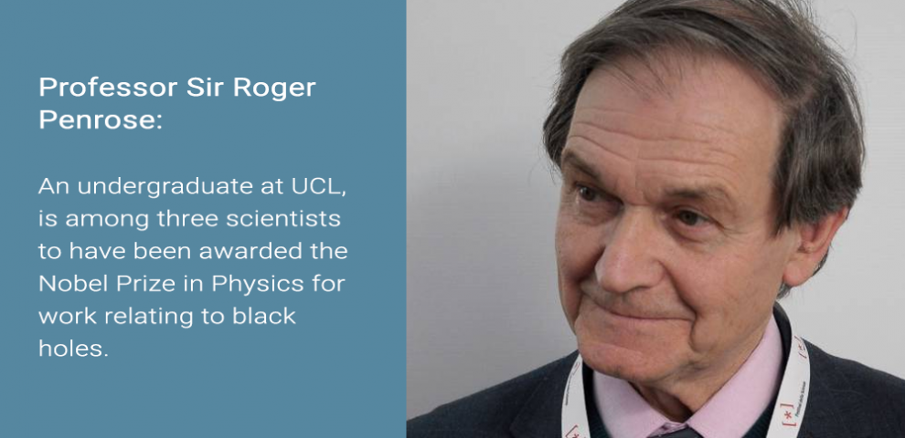 Professor Sir Roger Penrose, who was an undergraduate at UCL, is among three scientists to have been awarded the Nobel Prize in Physics for work relating to black holes.