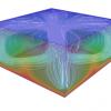 Rayleigh-Bénard natural heat convection