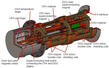 ESA ADR 3D cut away model