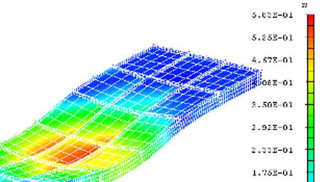 Results of a finite element analysis test