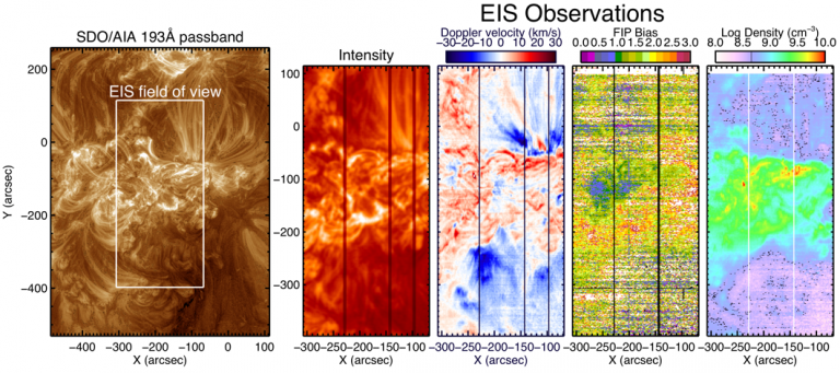 Solar active region as seen by SDO and Hinode