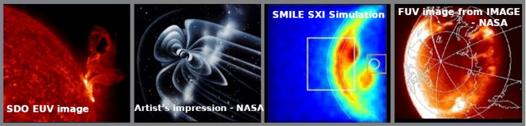 Collage demonstrating the link between a Coronal Mass Ejection from the Sun, the Earth's magnetosphere on which it impacts, the resulting SWCX X-ray emission as detected by the SMILE SXI, and the FUV aurora monitored by the UVI.