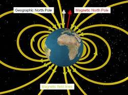 Artist's impression of earth's magnetic field