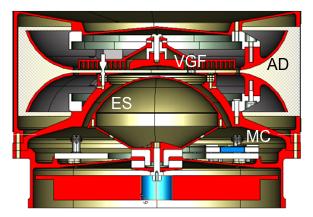 Electron Analyser System cut through