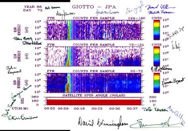 Giotto-JPA data