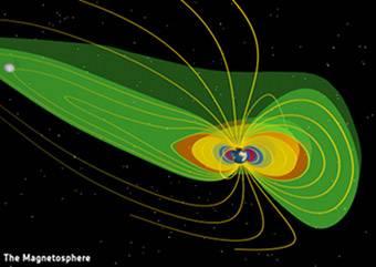 Artist's impressions of plasma regions of the magnetosphere