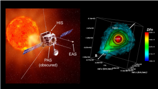 Solar orbiter and example of solar wind electron populations