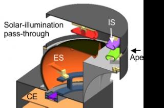 Proton-Alpha Sensor