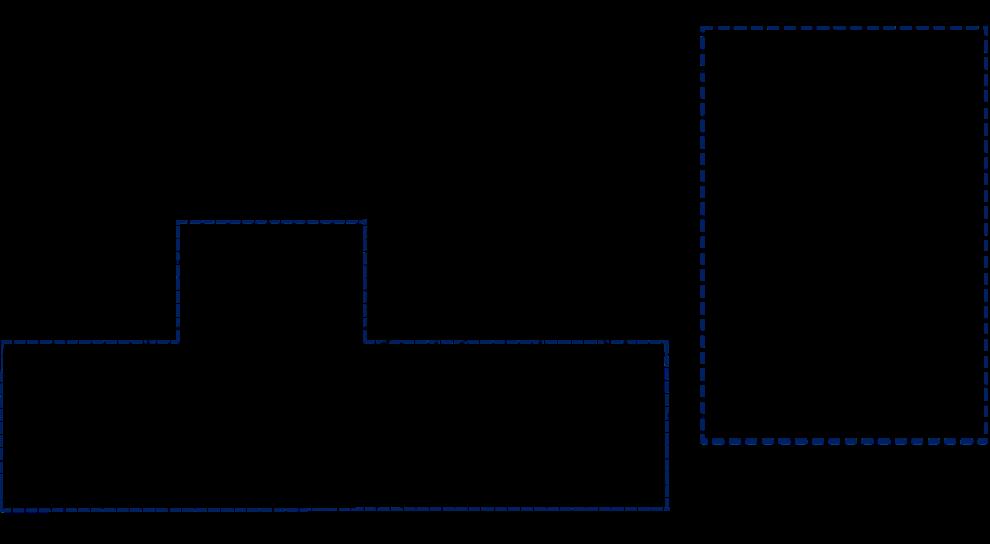 PanCam Organigram