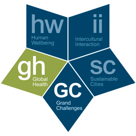 Global Health marque