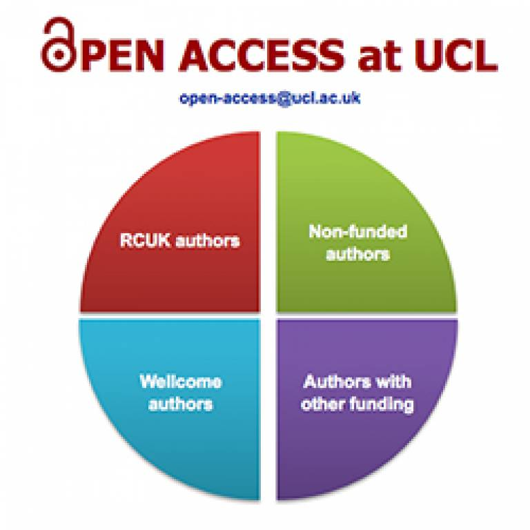 UCL Open Access